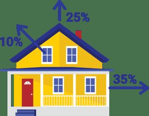Northwest RetroFoam™ Injection Foam Insulation Home Energy Savings