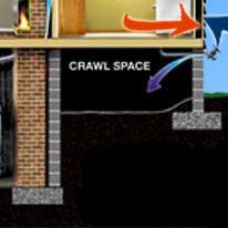 crawl space insulation